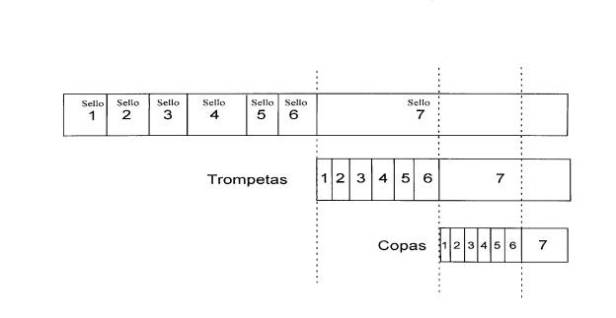 SellosTrompetasCopas